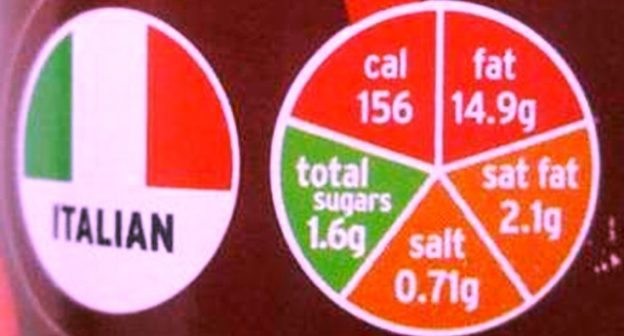 La grande truffa dell'etichetta a semaforo per il cibo voluta dalle multinazionali: promossi Coca-Cola e cibi spazzatura. Bocciati Parmigiano e Olio di Oliva…!