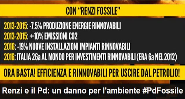 Renzi e il Pd, un danno anche per l'ambiente – Ecco il risultato dei loro conflitti d'interessi con le lobby del fossile: l'Italia è al 26° posto al mondo per investimenti nel rinnovabile – Nel 2012 era al 6° posto…!!!