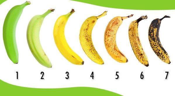 Test – Scegli la tua banana. Scopriamo insieme se la tua scelta è la migliore per la tua salute.