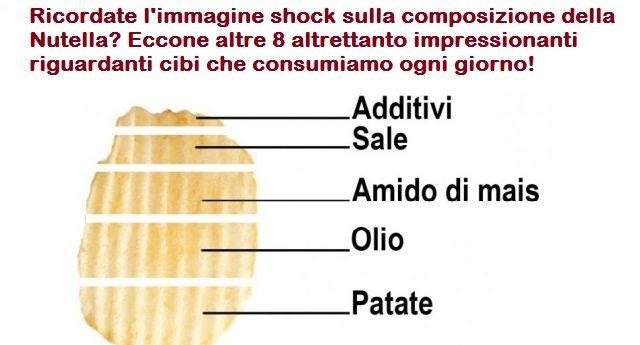 Ricordate l'immagine shock sulla composizione della Nutella? Eccone altre 8 altrettanto impressionanti riguardanti cibi che consumiamo ogni giorno!