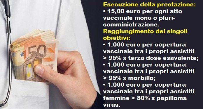 Cifre scandalose: ecco quanto incassano i medici facendo i vaccini – Ora, dopo aver letto questo, chiedi il parere del tuo medico sui vaccini…