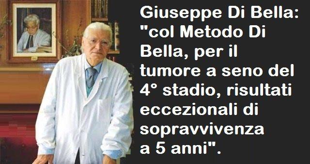 Giuseppe Di Bella: col Metodo Di Bella, per il tumore a seno del 4° stadio, risultati eccezionali di sopravvivenza a 5 anni.
